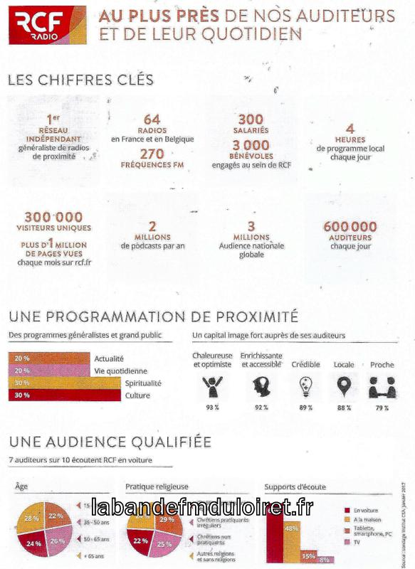 Brochure RCF Loiret (2017)